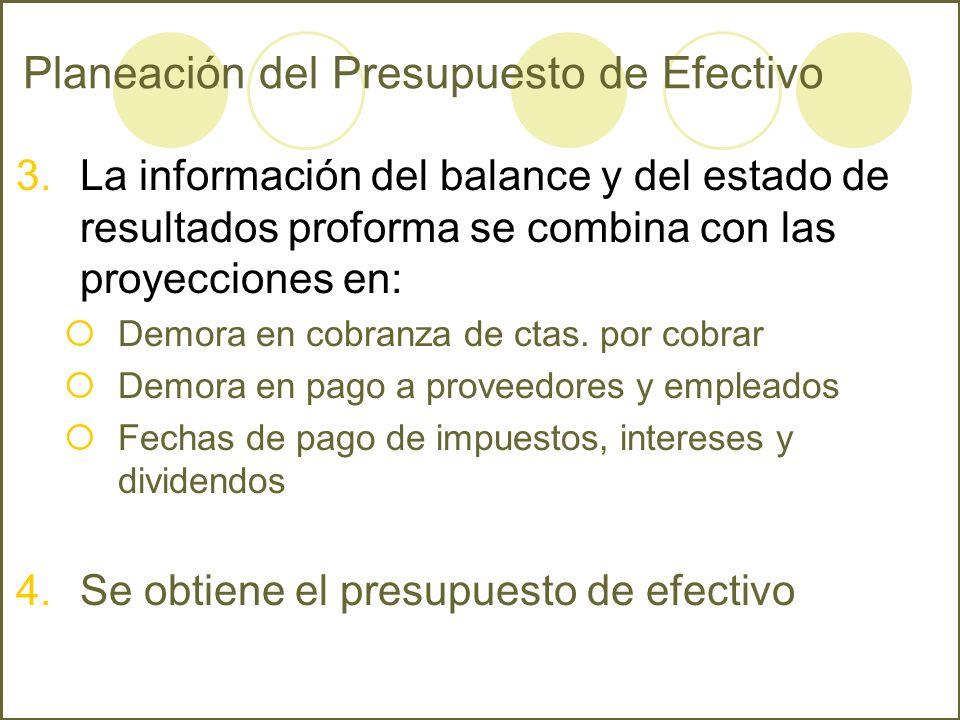 Planeación del Presupuesto de Efectivo 3.La información del balance y del estado de resultados proforma se combina con las proyecciones en: Demora en