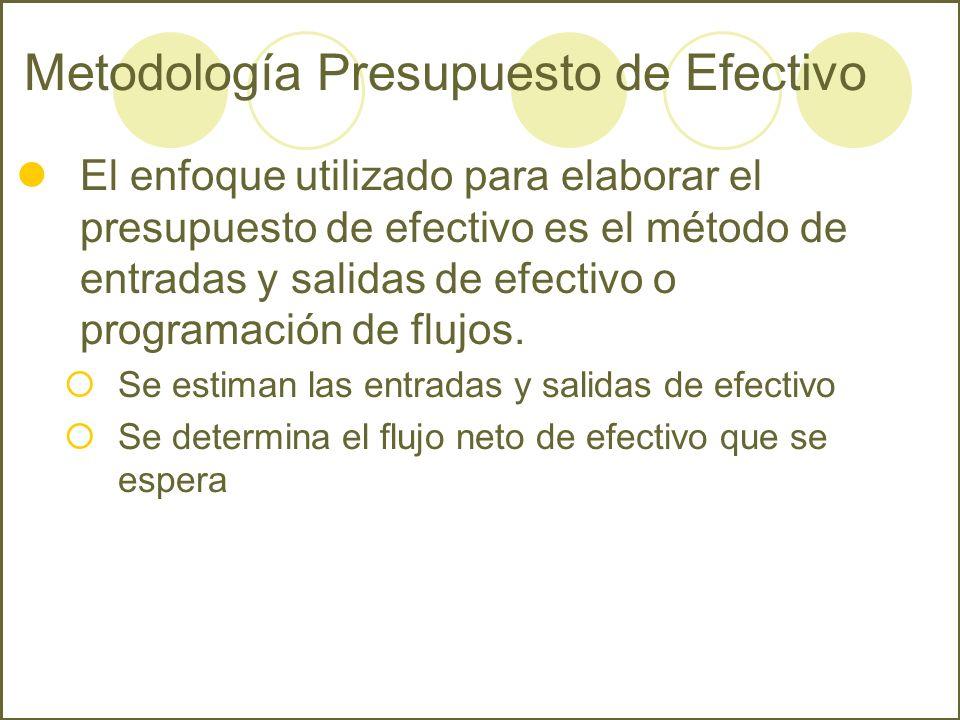 Metodología Presupuesto de Efectivo El enfoque utilizado para elaborar el presupuesto de efectivo es el método de entradas y salidas de efectivo o pro