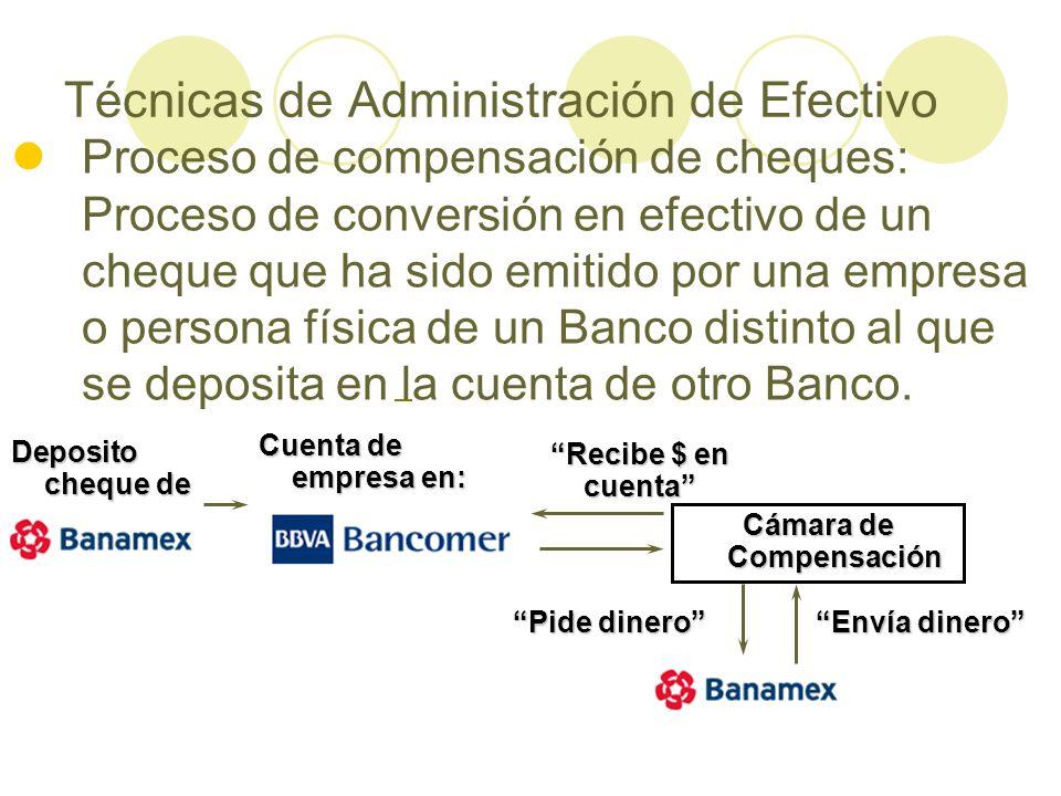 Deposito cheque de Cuenta de empresa en: Cámara de Compensación Pide dinero Envía dinero Recibe $ en cuenta Técnicas de Administración de Efectivo Pro