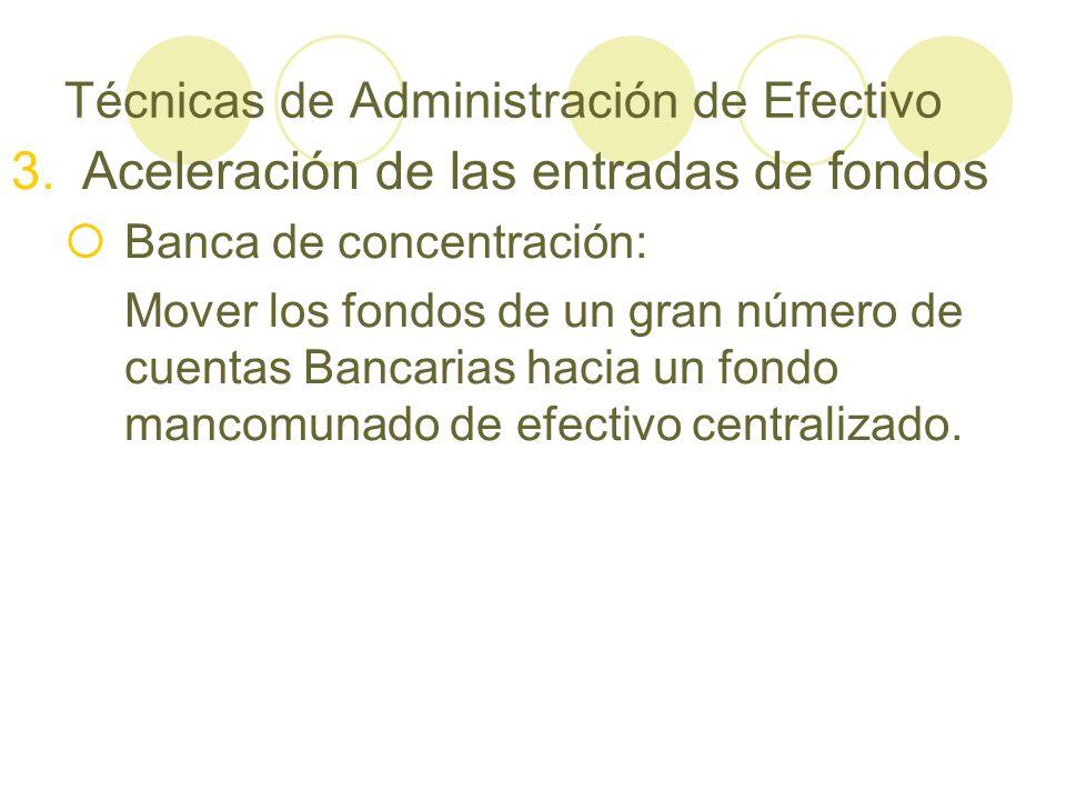 Técnicas de Administración de Efectivo 3.Aceleración de las entradas de fondos Banca de concentración: Mover los fondos de un gran número de cuentas B