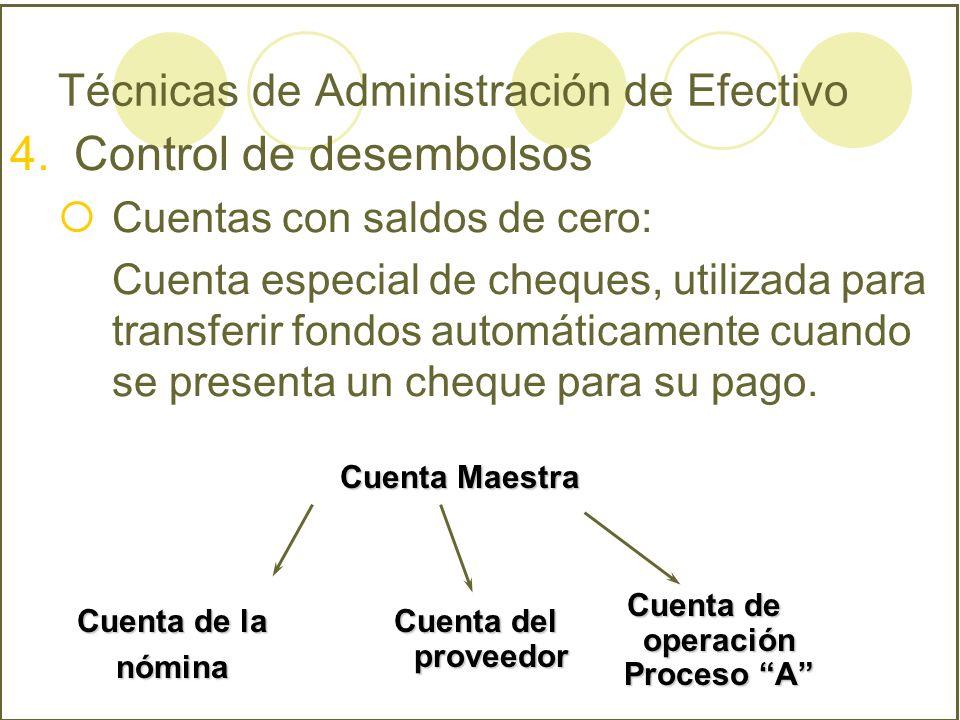 Cuenta Maestra Cuenta de la nómina Cuenta de operación Proceso A Cuenta del proveedor Técnicas de Administración de Efectivo 4.Control de desembolsos