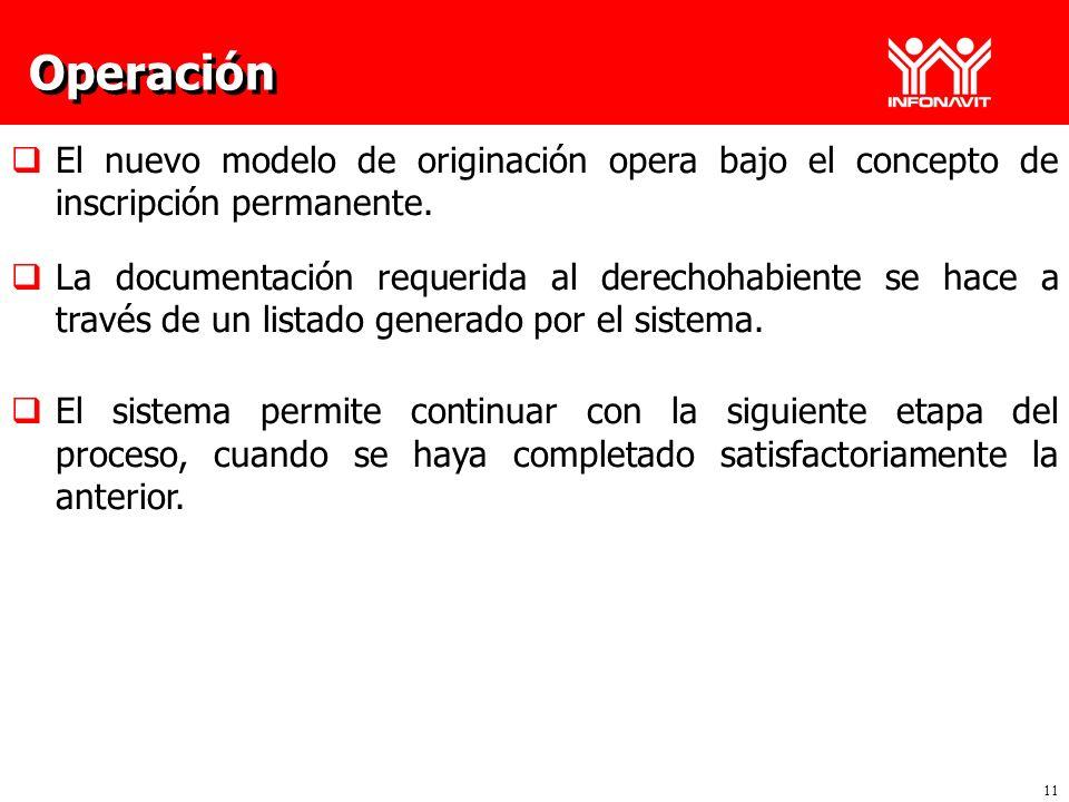 11 Operación El nuevo modelo de originación opera bajo el concepto de inscripción permanente. La documentación requerida al derechohabiente se hace a