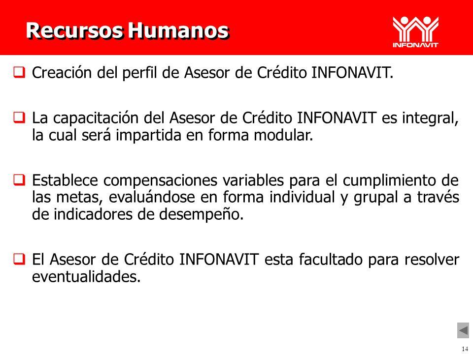 14 Recursos Humanos Creación del perfil de Asesor de Crédito INFONAVIT. La capacitación del Asesor de Crédito INFONAVIT es integral, la cual será impa