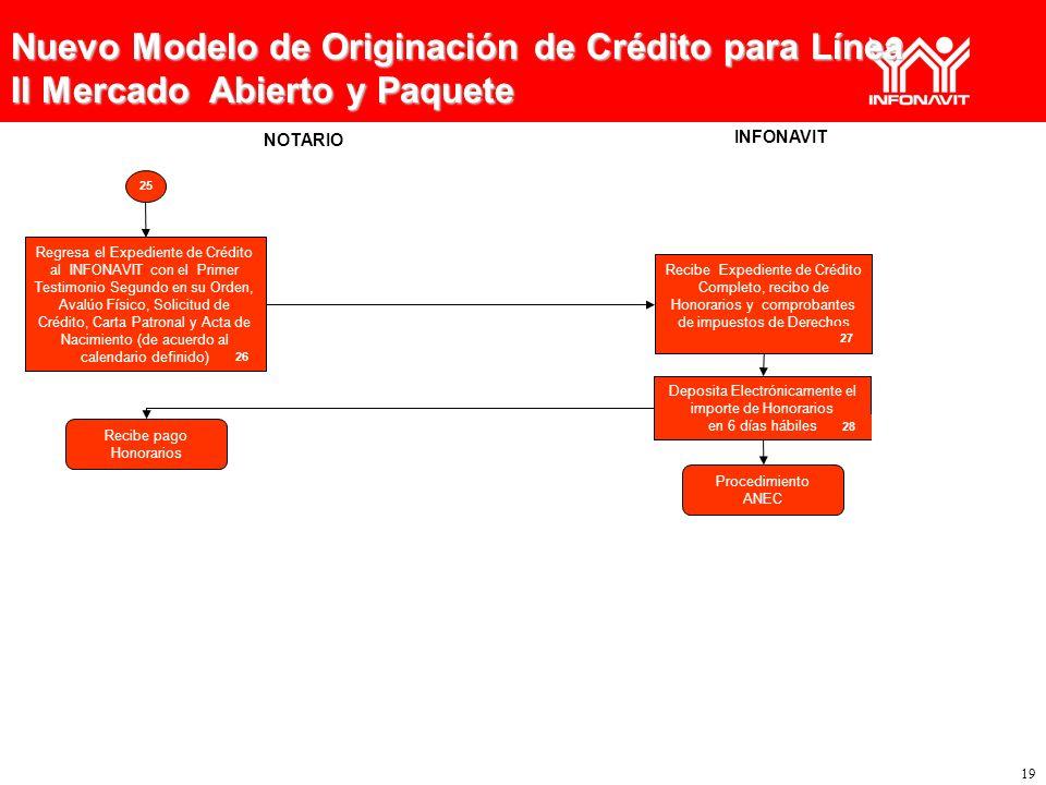 19 INFONAVIT NOTARIO Procedimiento ANEC 25 Recibe pago Honorarios Nuevo Modelo de Originación de Crédito para Línea II Mercado Abierto y Paquete Regre