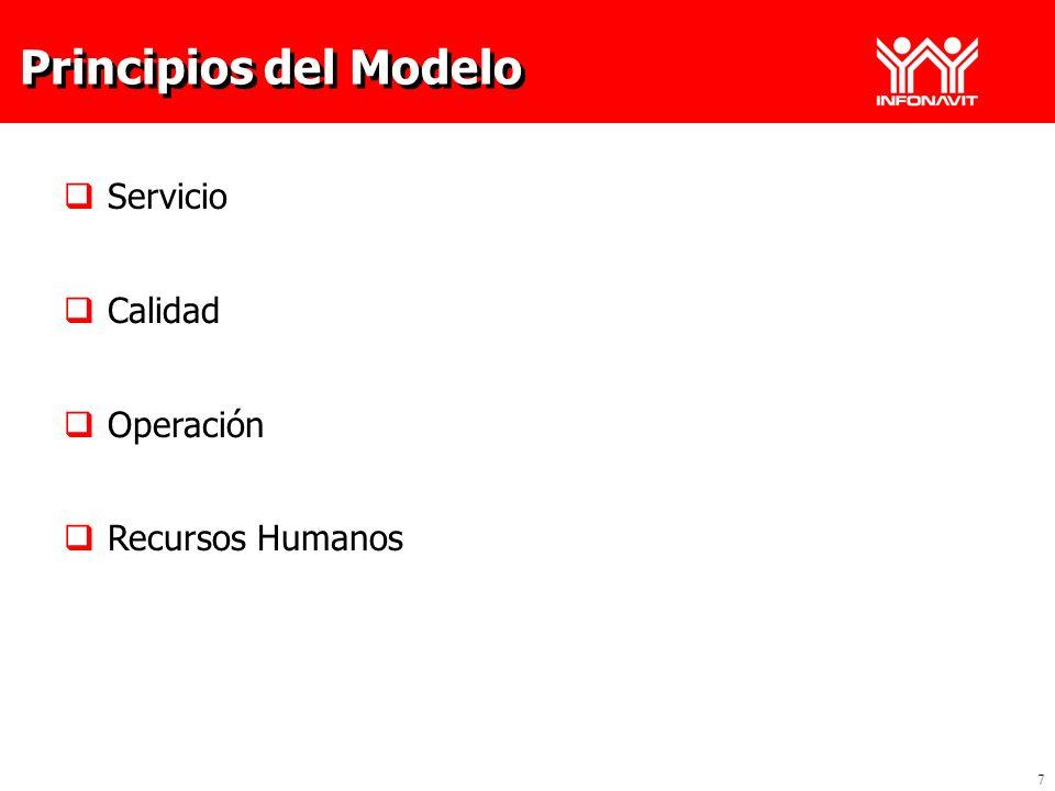 7 Principios del Modelo Servicio Calidad Operación Recursos Humanos