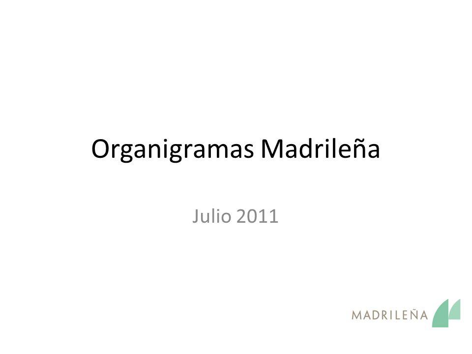 Organigramas Madrileña Julio 2011