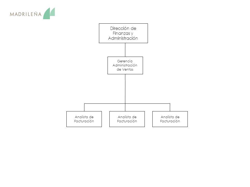 Dirección de Finanzas y Administración Gerencia Administración de Ventas Analista de Facturación