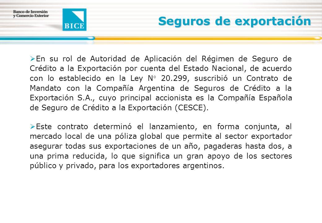 En su rol de Autoridad de Aplicación del Régimen de Seguro de Crédito a la Exportación por cuenta del Estado Nacional, de acuerdo con lo establecido en la Ley N° 20.299, suscribió un Contrato de Mandato con la Compañía Argentina de Seguros de Crédito a la Exportación S.A., cuyo principal accionista es la Compañía Española de Seguro de Crédito a la Exportación (CESCE).