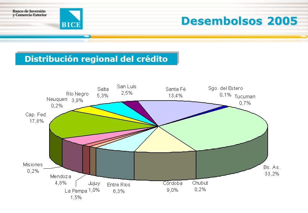 Distribución regional del crédito Desembolsos 2005