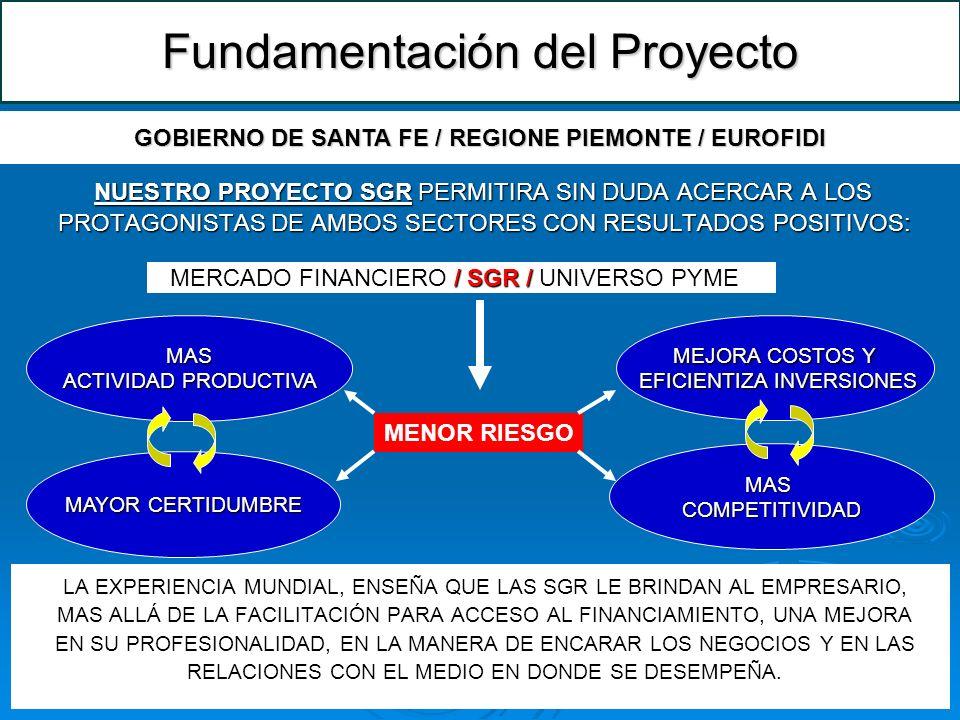 NUESTRO PROYECTO SGR PERMITIRA SIN DUDA ACERCAR A LOS PROTAGONISTAS DE AMBOS SECTORES CON RESULTADOS POSITIVOS: NUESTRO PROYECTO SGR PERMITIRA SIN DUD
