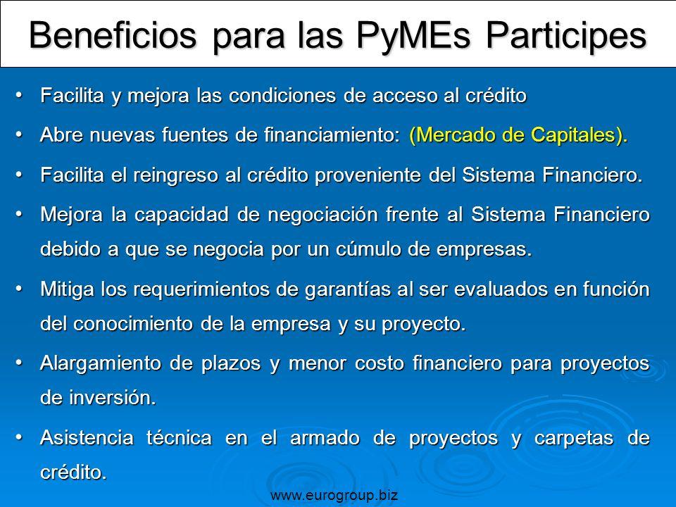 Beneficios para las PyMEs Participes Facilita y mejora las condiciones de acceso al crédito Facilita y mejora las condiciones de acceso al crédito Abr