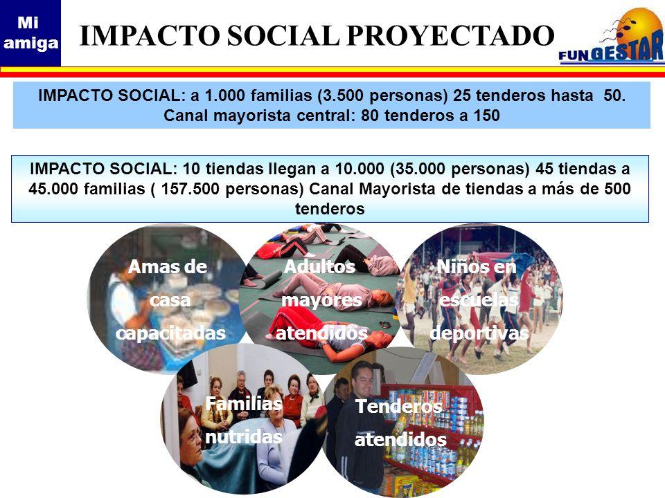 Mi amiga IMPACTO SOCIAL: a 1.000 familias (3.500 personas) 25 tenderos hasta 50. Canal mayorista central: 80 tenderos a 150 IMPACTO SOCIAL: 10 tiendas