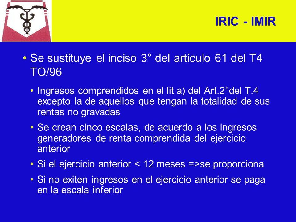 IMIR (IRIC mínimo) IRIC INSTANTÁNEO MARCAS, PATENTES, PRIVILEGIOS Y ARRENDAMIENTO DE EQUIPOS ASISTENCIA TÉCNICA DERECHOS DE AUTOR EXONERACIÓN IRIC
