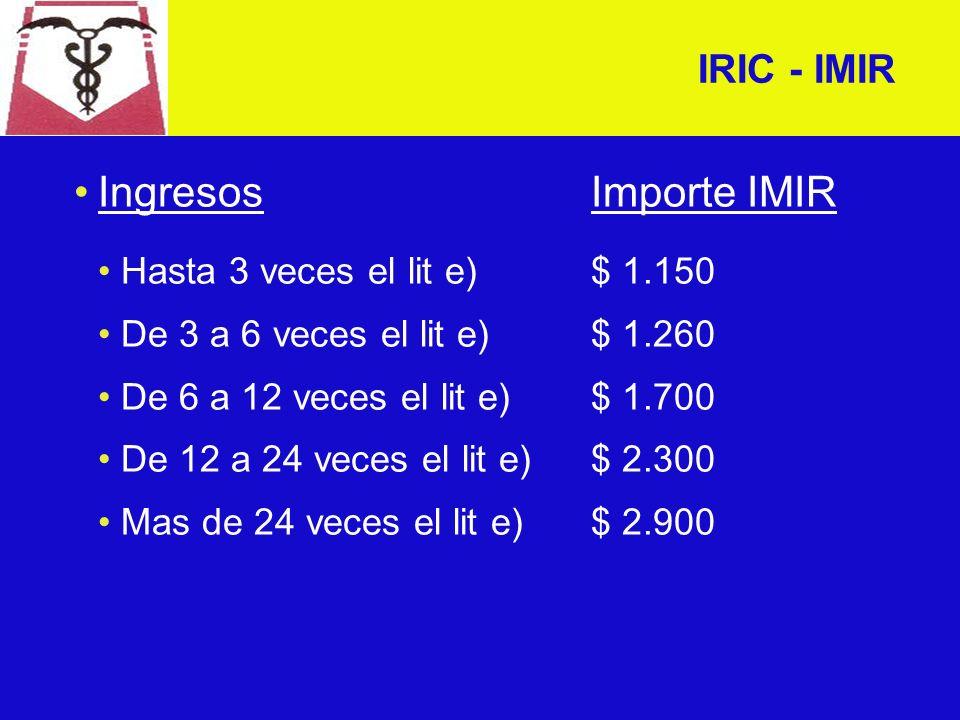 IRIC - IMIR Se sustituye el inciso 3° del artículo 61 del T4 TO/96 Ingresos comprendidos en el lit a) del Art.2°del T.4 excepto la de aquellos que tengan la totalidad de sus rentas no gravadas Se crean cinco escalas, de acuerdo a los ingresos generadores de renta comprendida del ejercicio anterior Si el ejercicio anterior se proporciona Si no exiten ingresos en el ejercicio anterior se paga en la escala inferior