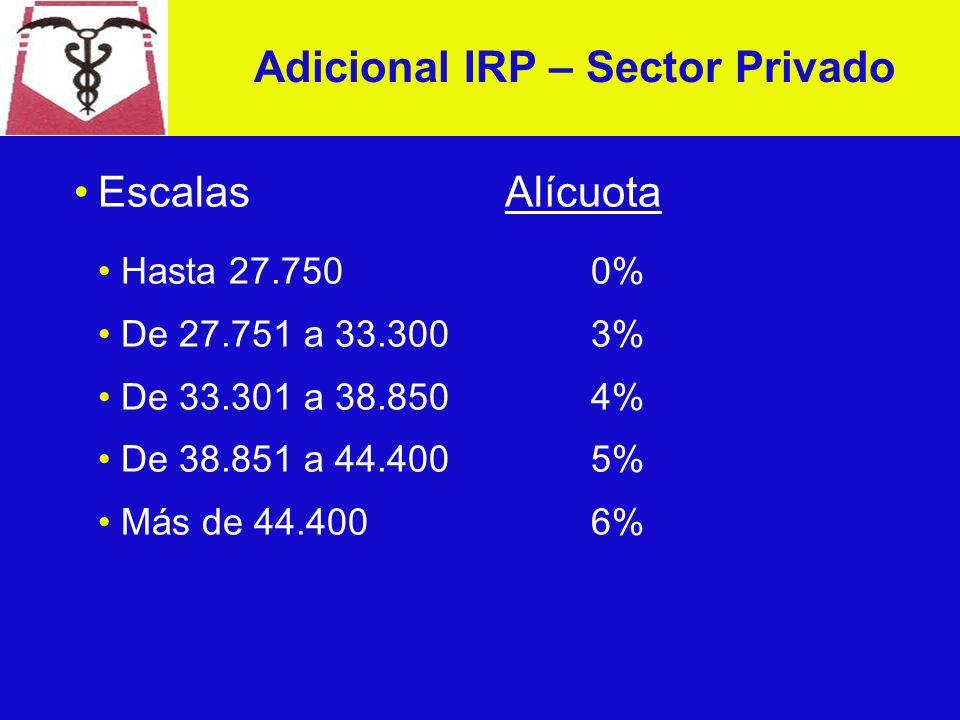 Adicional IRP – Sector Público EscalasAlícuota Hasta 22.2000% De 22.201 a 33.3004% De 33.301 a 44.4005% De 44.401 a 55.5006% Más de 55.5007%