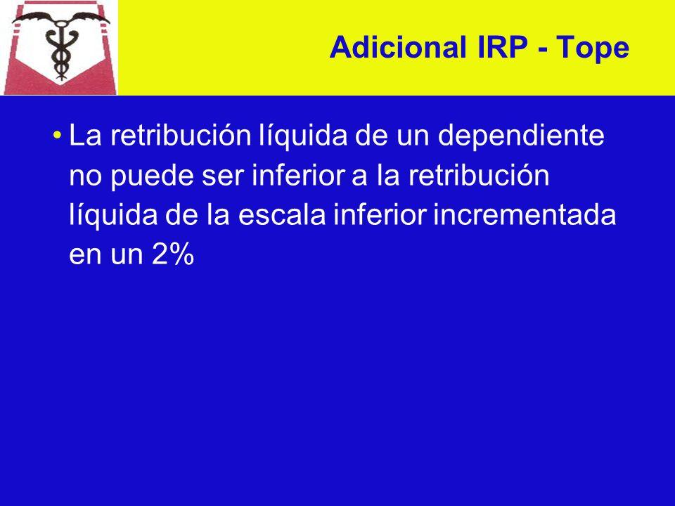 Adicional IRP – Sector Privado EscalasAlícuota Hasta 27.7500% De 27.751 a 33.3003% De 33.301 a 38.8504% De 38.851 a 44.4005% Más de 44.4006%