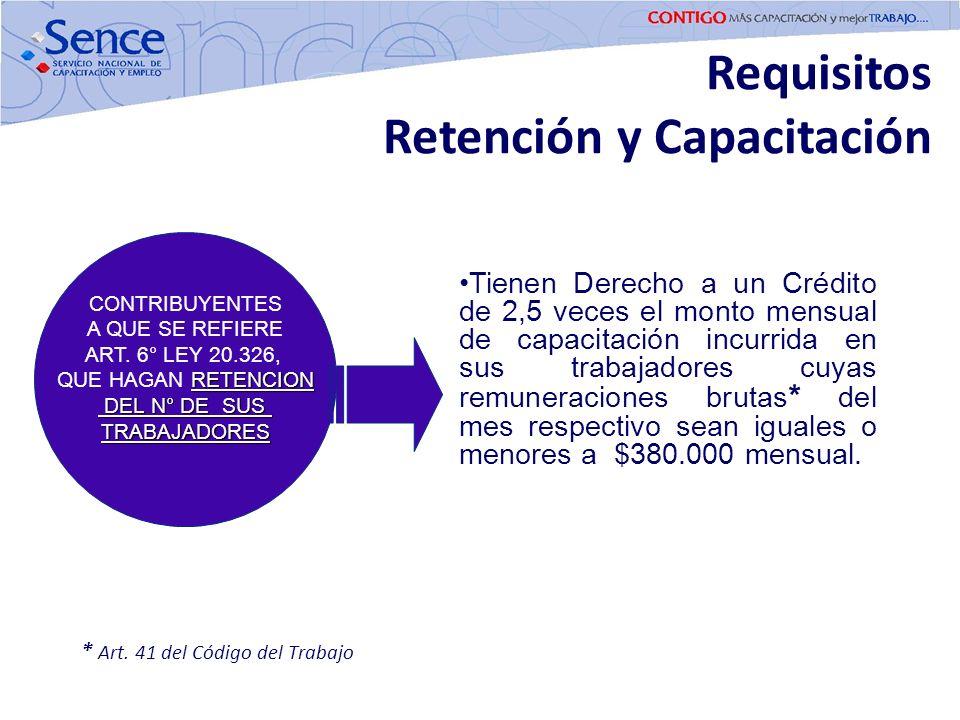 * Art. 41 del Código del Trabajo Requisitos Retención y Capacitación Tienen Derecho a un Crédito de 2,5 veces el monto mensual de capacitación incurri