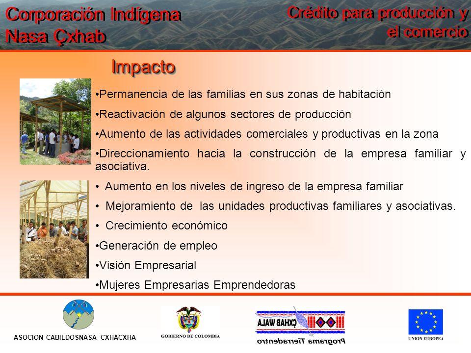 Permanencia de las familias en sus zonas de habitación Reactivación de algunos sectores de producción Aumento de las actividades comerciales y product