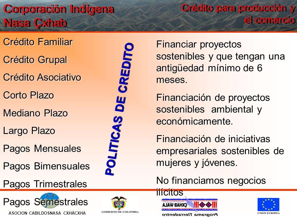 ASOCION CABILDOSNASA CXHÄCXHA Crédito Familiar Crédito Grupal Crédito Asociativo Corto Plazo Mediano Plazo Largo Plazo Pagos Mensuales Pagos Bimensual