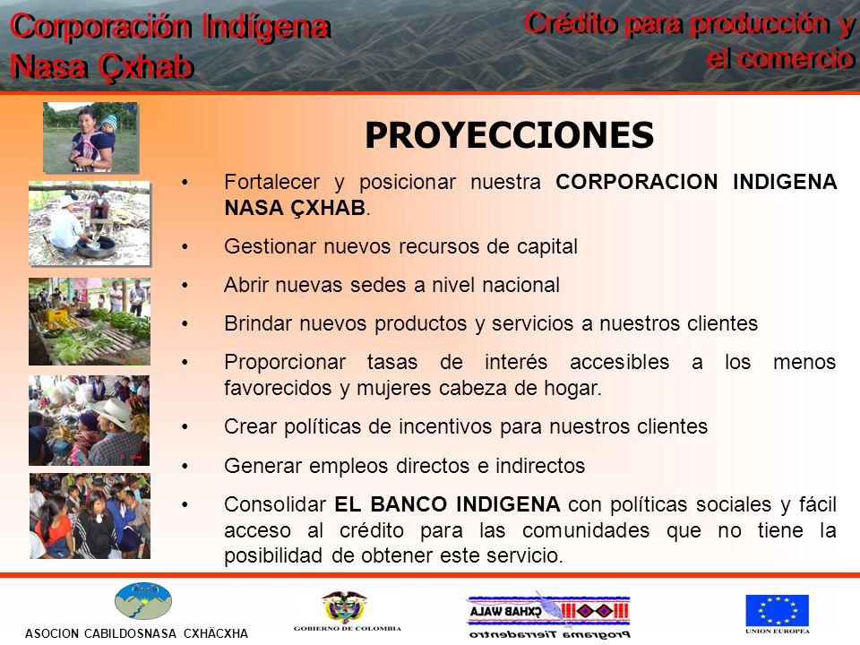 Corporación Indígena Nasa Çxhab PROYECCIONES Fortalecer y posicionar nuestra CORPORACION INDIGENA NASA ÇXHAB. Gestionar nuevos recursos de capital Abr