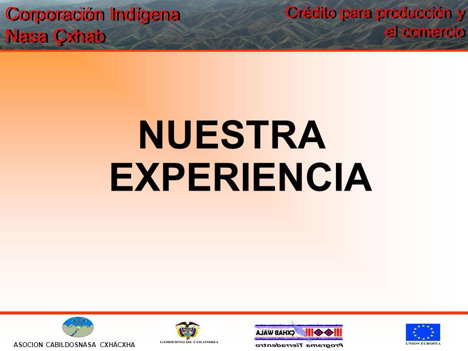 Corporación Indígena Nasa Çxhab ASOCION CABILDOSNASA CXHÄCXHA Crédito para producción y el comercio NUESTRA EXPERIENCIA
