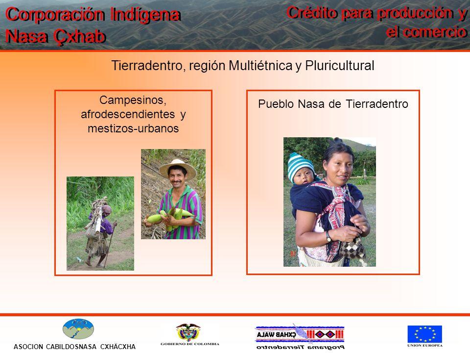 Corporación Indígena Nasa Çxhab ASOCION CABILDOSNASA CXHÄCXHA Crédito para producción y el comercio Tierradentro, región Multiétnica y Pluricultural P