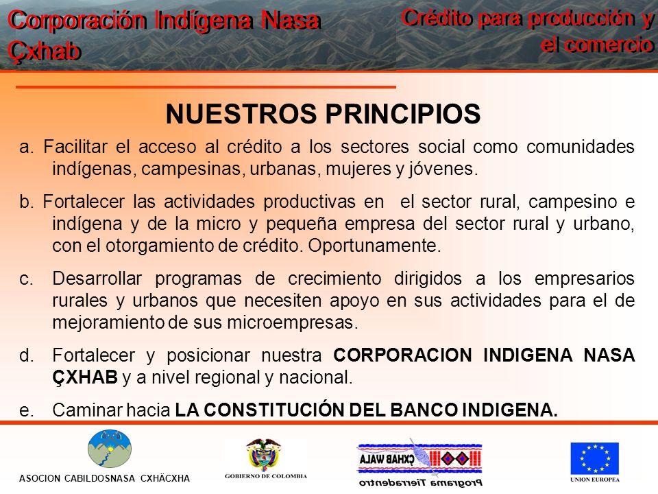 NUESTROS PRINCIPIOS a. Facilitar el acceso al crédito a los sectores social como comunidades indígenas, campesinas, urbanas, mujeres y jóvenes. b. For