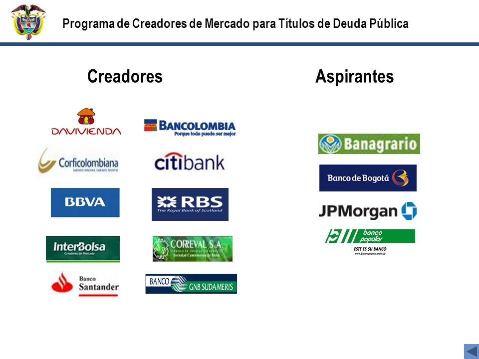 Programa de Creadores de Mercado para Títulos de Deuda Pública CreadoresAspirantes