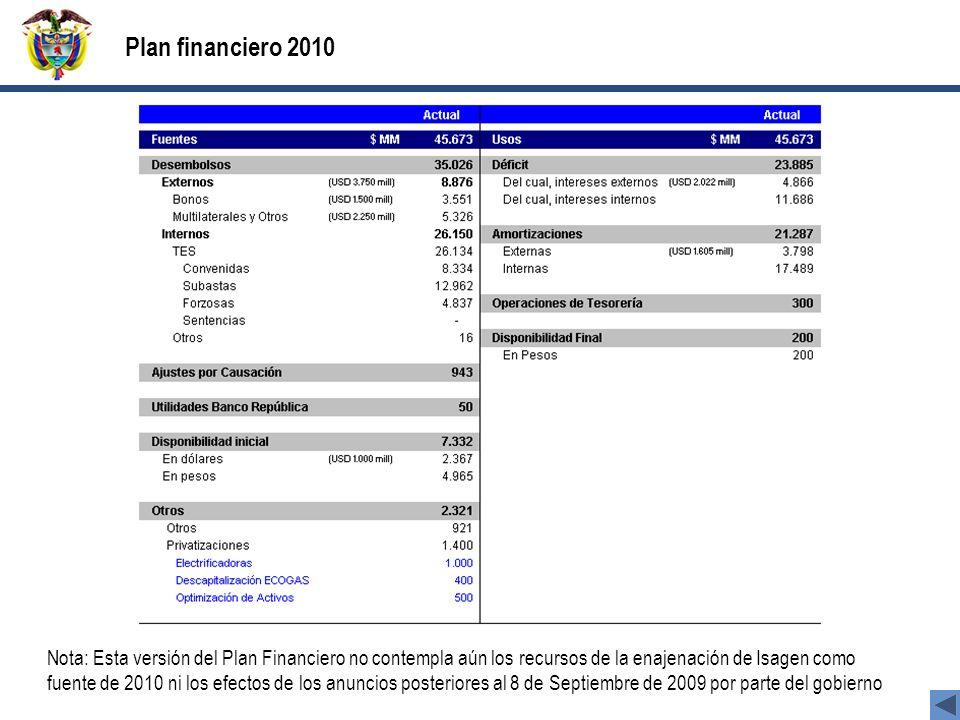 Nota: Esta versión del Plan Financiero no contempla aún los recursos de la enajenación de Isagen como fuente de 2010 ni los efectos de los anuncios posteriores al 8 de Septiembre de 2009 por parte del gobierno Plan financiero 2010