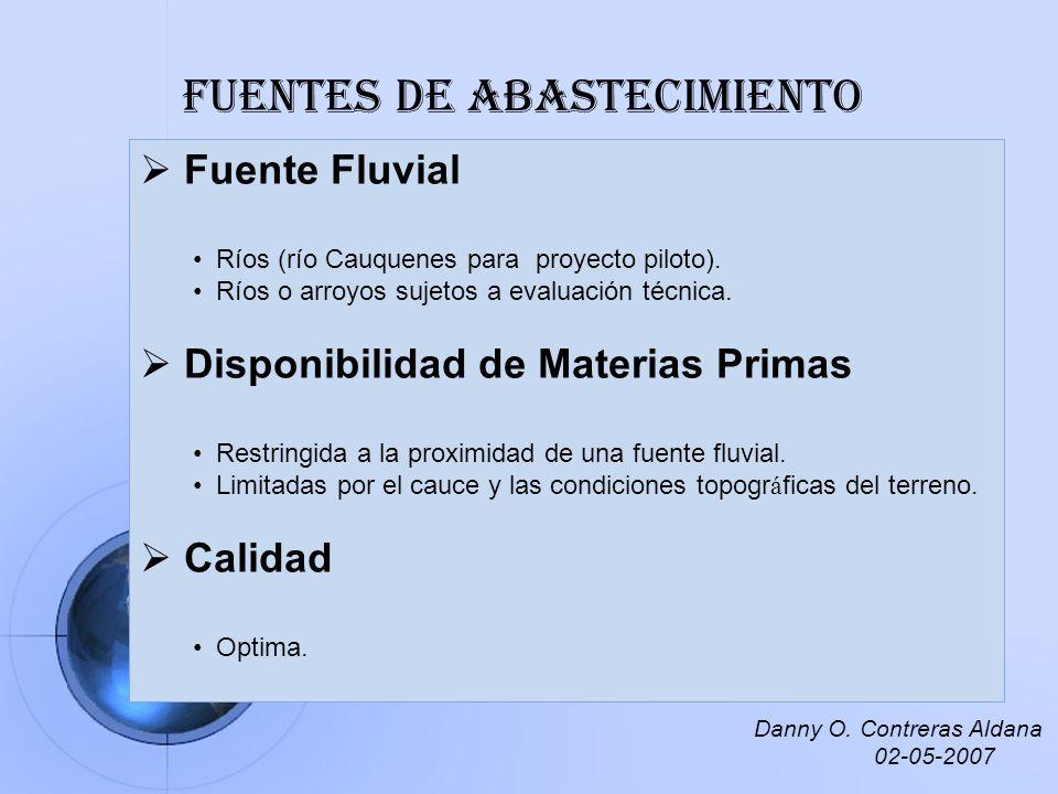 Fuentes de abastecimiento Fuente Fluvial Ríos (río Cauquenes para proyecto piloto). Ríos o arroyos sujetos a evaluación técnica. Disponibilidad de Mat