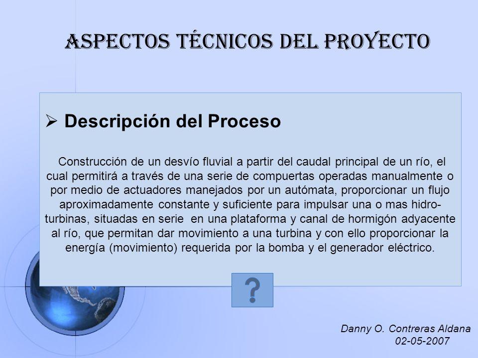 Aspectos técnicos del proyecto Descripción del Proceso Construcción de un desvío fluvial a partir del caudal principal de un río, el cual permitirá a