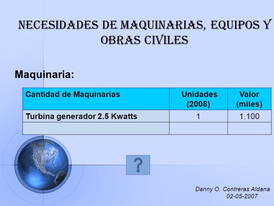 Necesidades de Maquinarias, equipos y obras civiles Maquinaria: Cantidad de Maquinarias Unidades (2008) Valor (miles) Turbina generador 2.5 Kwatts11.1