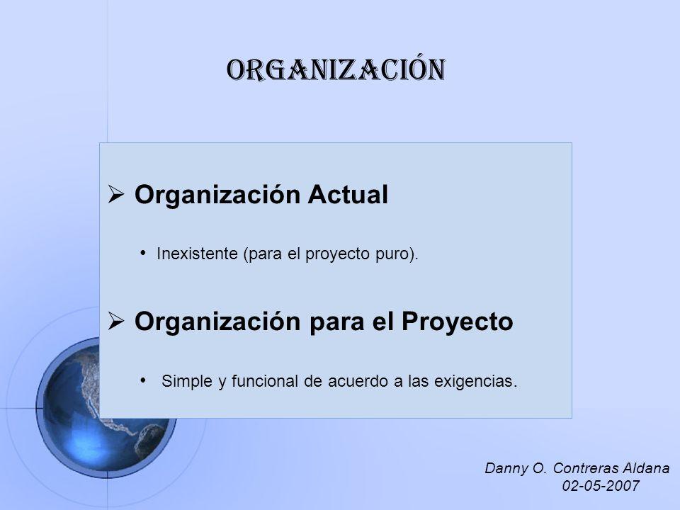 organización Organización Actual Inexistente (para el proyecto puro). Organización para el Proyecto Simple y funcional de acuerdo a las exigencias. Da