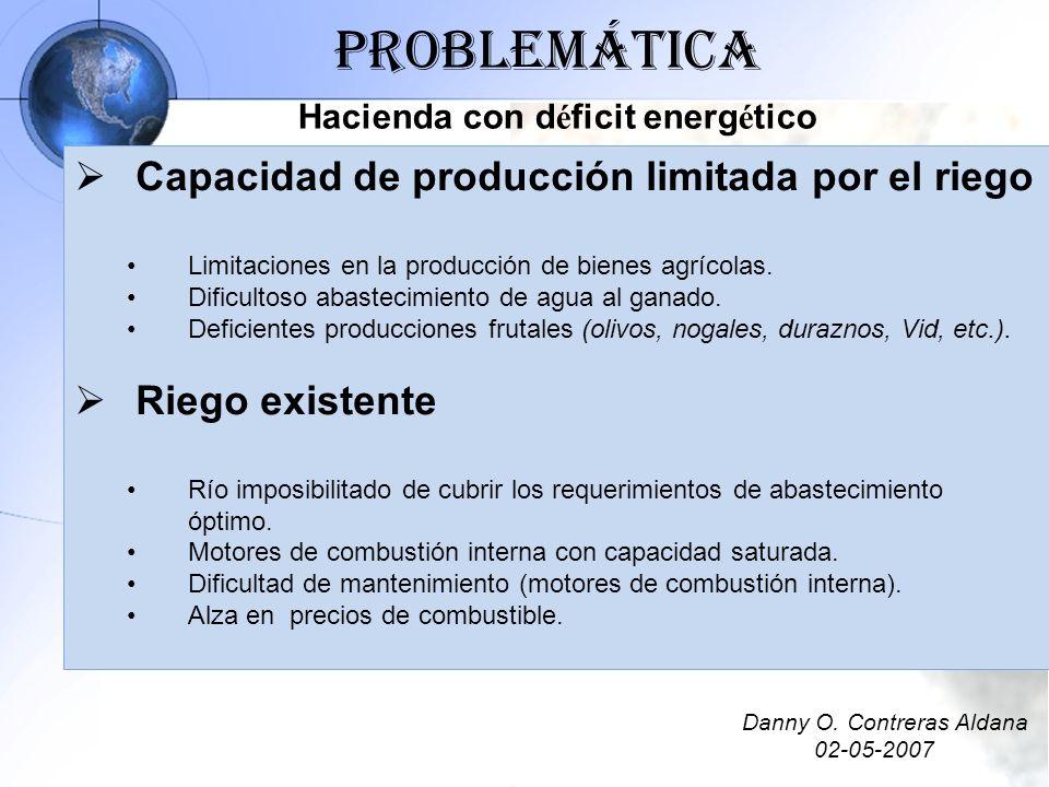 Problemática Hacienda con d é ficit energ é tico Capacidad de producción limitada por el riego Limitaciones en la producción de bienes agrícolas. Difi