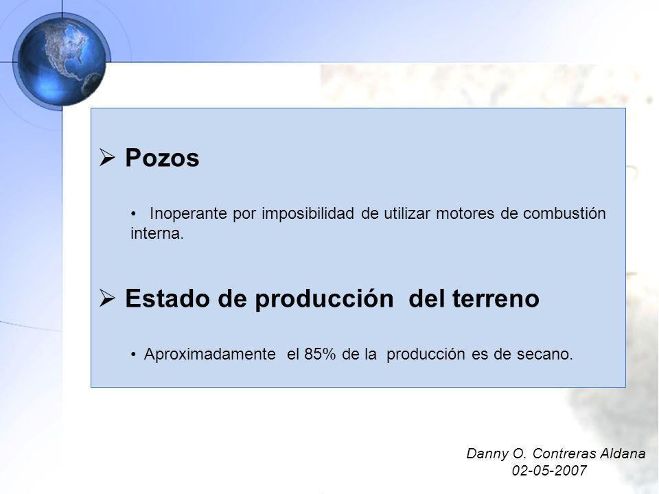 Pozos Inoperante por imposibilidad de utilizar motores de combustión interna. Estado de producción del terreno Aproximadamente el 85% de la producción