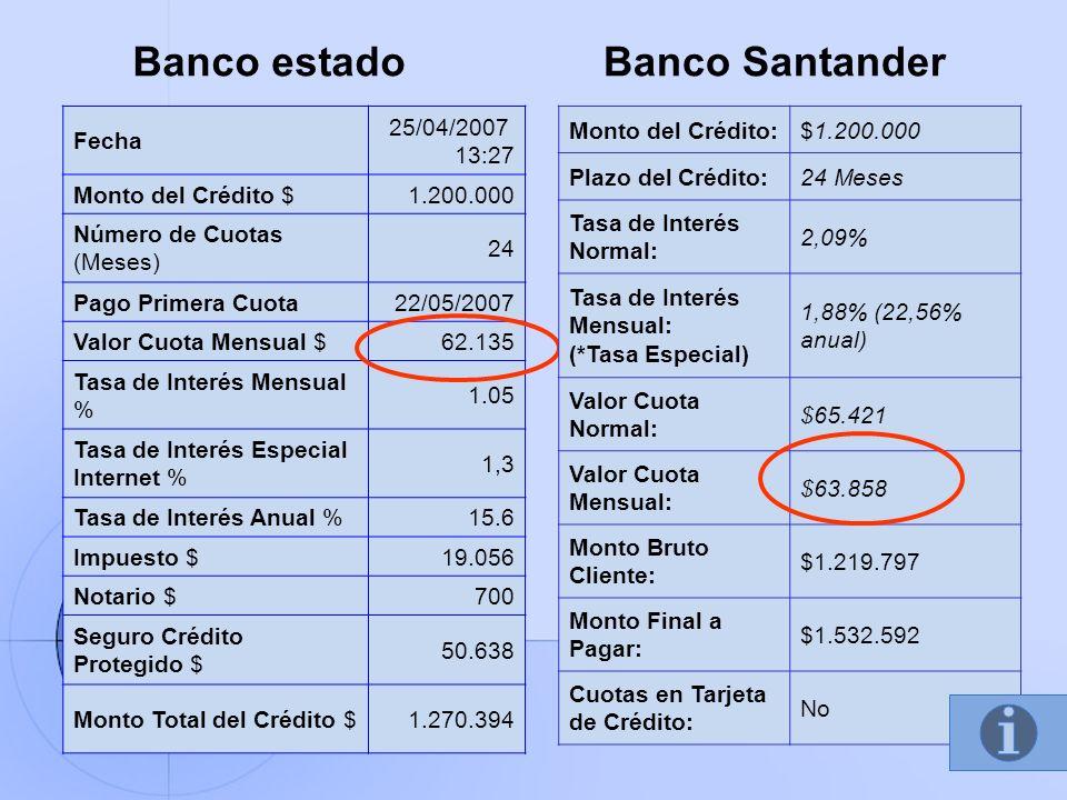 Fecha 25/04/2007 13:27 Monto del Crédito $1.200.000 Número de Cuotas (Meses) 24 Pago Primera Cuota22/05/2007 Valor Cuota Mensual $62.135 Tasa de Inter