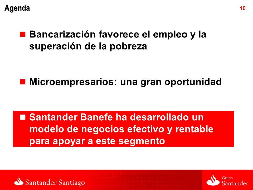10 Agenda Bancarización favorece el empleo y la superación de la pobreza Microempresarios: una gran oportunidad Santander Banefe ha desarrollado un modelo de negocios efectivo y rentable para apoyar a este segmento