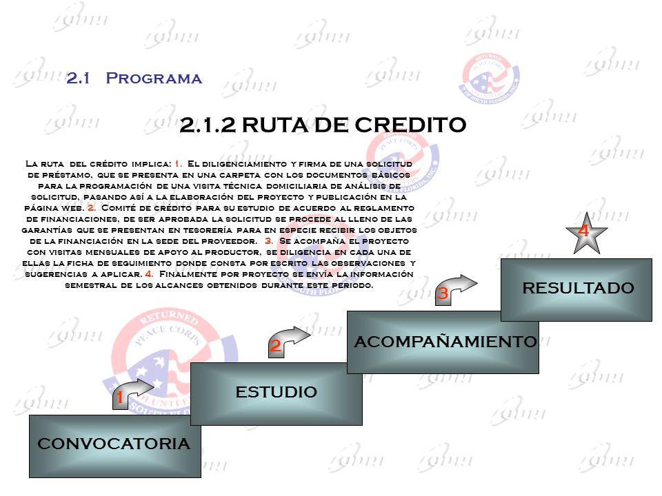 2.1.2 RUTA DE CREDITO CONVOCATORIA ESTUDIO ACOMPAÑAMIENTO RESULTADO La ruta del crédito implica: 1. El diligenciamiento y firma de una solicitud de pr