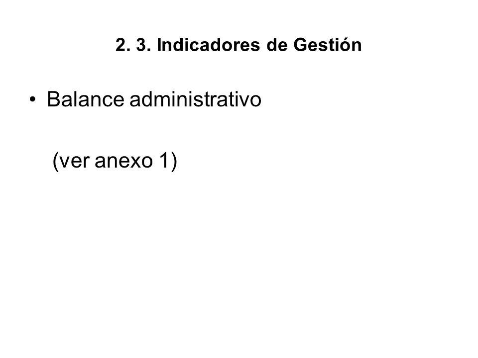 2. 3. Indicadores de Gestión Balance administrativo (ver anexo 1)