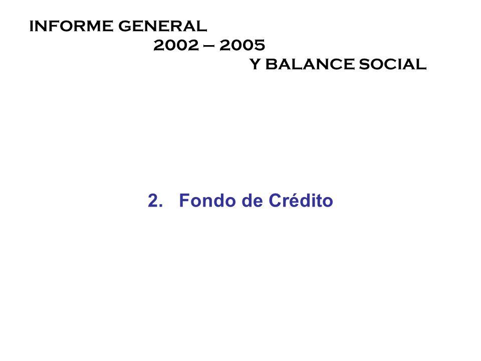INFORME GENERAL 2002 – 2005 Y BALANCE SOCIAL 2. Fondo de Crédito