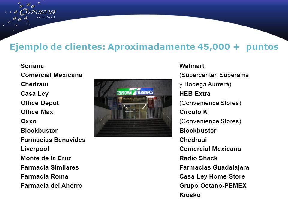 Soriana Comercial Mexicana Chedraui Casa Ley Office Depot Office Max Oxxo Blockbuster Farmacias Benavides Liverpool Monte de la Cruz Farmacia Similares Farmacia Roma Farmacia del Ahorro Ejemplo de clientes: Aproximadamente 45,000 + puntos Walmart (Supercenter, Superama y Bodega Aurrerá) HEB Extra (Convenience Stores) Circulo K (Convenience Stores) Blockbuster Chedraui Comercial Mexicana Radio Shack Farmacias Guadalajara Casa Ley Home Store Grupo Octano-PEMEX Kiosko