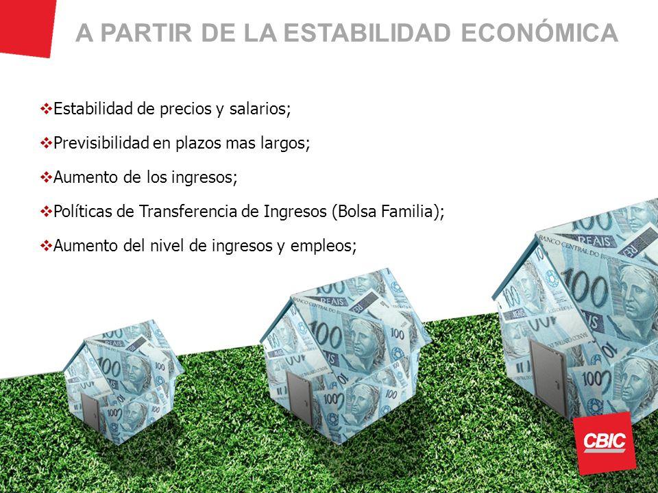 A PARTIR DE LA ESTABILIDAD ECONÓMICA Estabilidad de precios y salarios; Previsibilidad en plazos mas largos; Aumento de los ingresos; Políticas de Transferencia de Ingresos (Bolsa Familia); Aumento del nivel de ingresos y empleos;