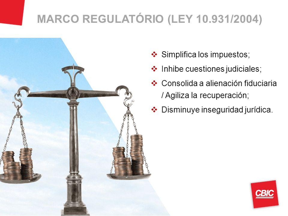 Simplifica los impuestos; Inhibe cuestiones judiciales; Consolida a alienación fiduciaria / Agiliza la recuperación; Disminuye inseguridad jurídica.