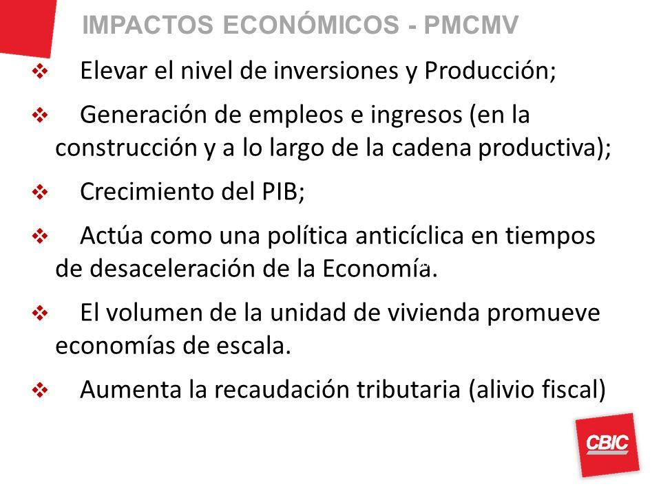 Elevar el nivel de inversiones y Producción; Generación de empleos e ingresos (en la construcción y a lo largo de la cadena productiva); Crecimiento del PIB; Actúa como una política anticíclica en tiempos de desaceleración de la Economía.