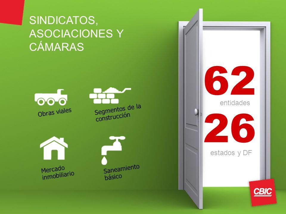 62 26 entidades estados y DF Mercado inmobiliario Saneamiento básico Obras viales Segmentos de la construcción SINDICATOS, ASOCIACIONES Y CÁMARAS