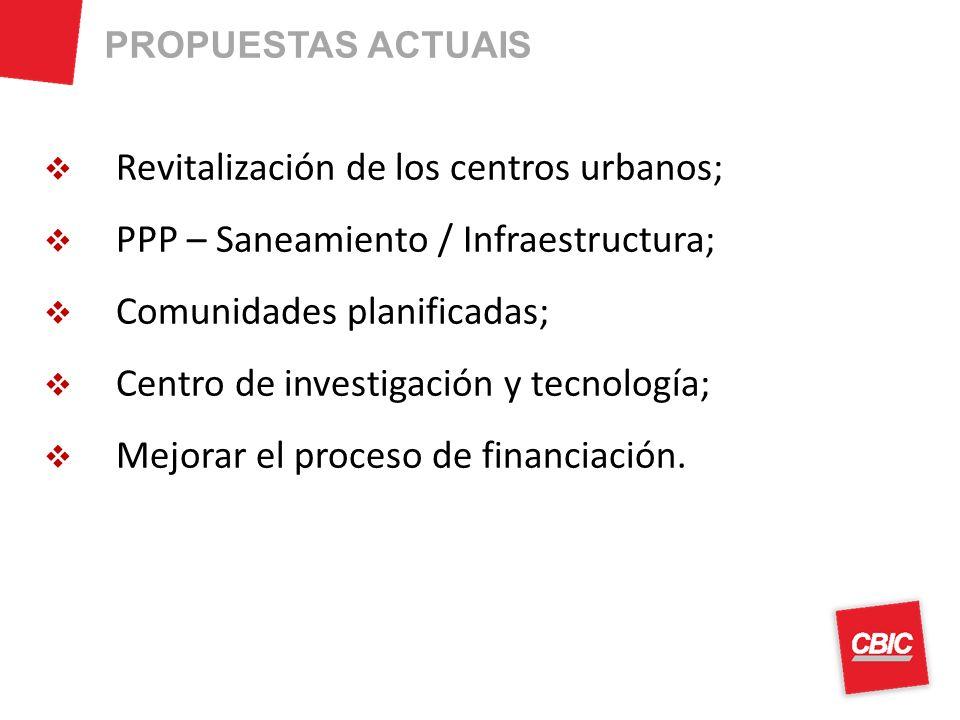 PROPUESTAS ACTUAIS Revitalización de los centros urbanos; PPP – Saneamiento / Infraestructura; Comunidades planificadas; Centro de investigación y tecnología; Mejorar el proceso de financiación.