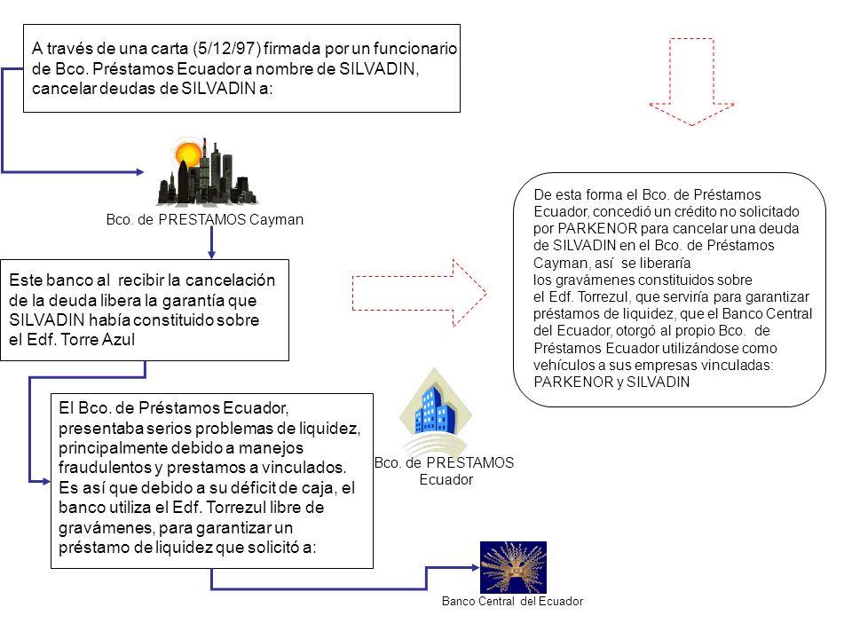 A través de una carta (5/12/97) firmada por un funcionario de Bco. Préstamos Ecuador a nombre de SILVADIN, cancelar deudas de SILVADIN a: Bco. de PRES