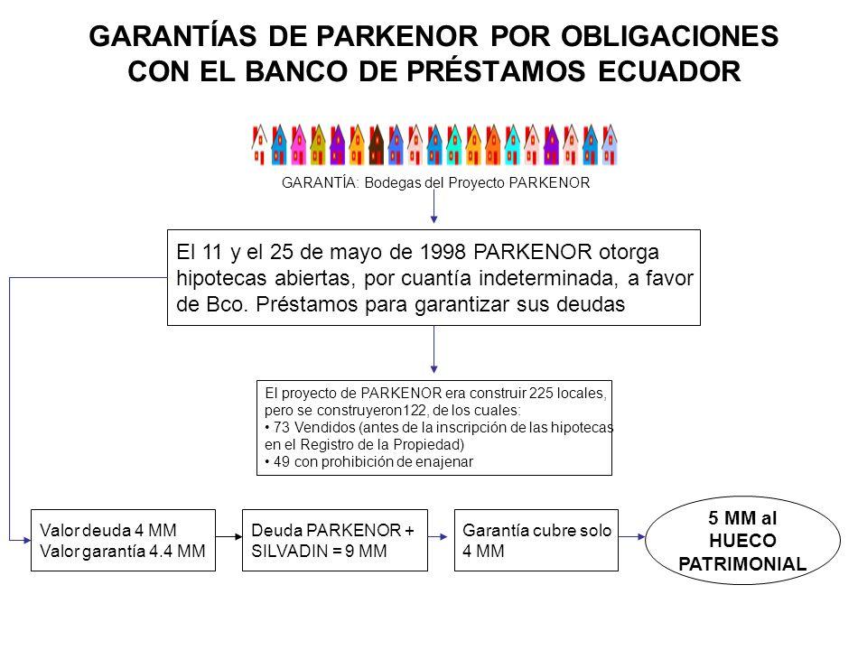 GARANTÍAS DE PARKENOR POR OBLIGACIONES CON EL BANCO DE PRÉSTAMOS ECUADOR El 11 y el 25 de mayo de 1998 PARKENOR otorga hipotecas abiertas, por cuantía