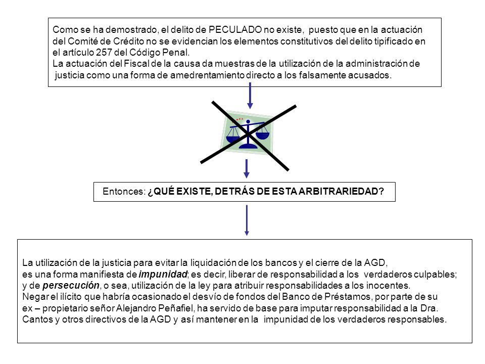 Como se ha demostrado, el delito de PECULADO no existe, puesto que en la actuación del Comité de Crédito no se evidencian los elementos constitutivos