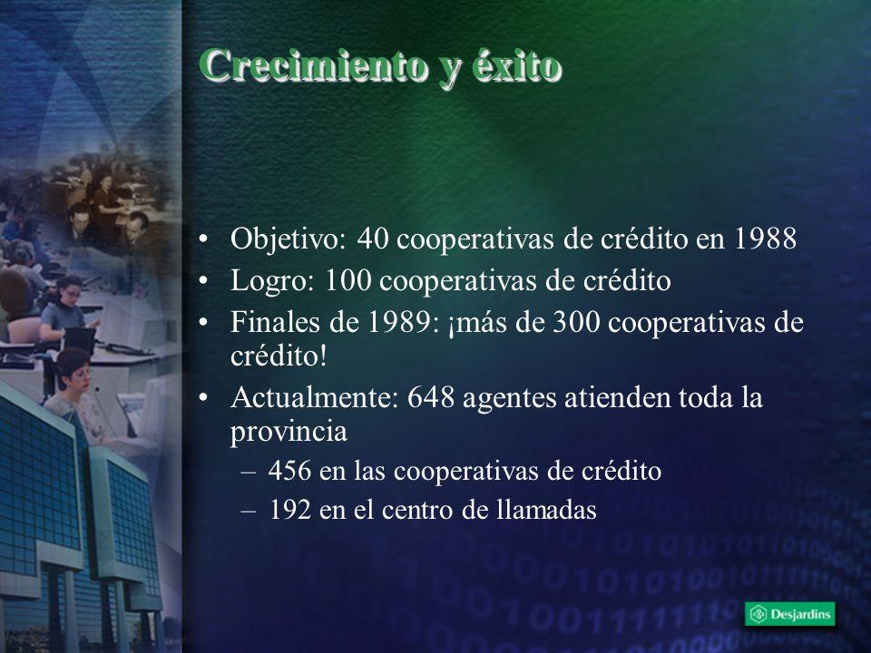 Crecimiento y éxito Objetivo: 40 cooperativas de crédito en 1988 Logro: 100 cooperativas de crédito Finales de 1989: ¡más de 300 cooperativas de crédi